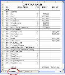 Mochamad Ali Dwi Saputra Klasifikasi Rekening Akuntansi