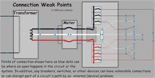 main neutral open main hot open main panel weak points and circuit flow