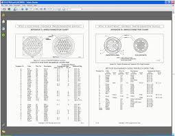 2000 series allison transmission internal wiring harness wiring Transmission Wiring Diagram allison tcm wiring diagram allison car wiring diagram download transmission wiring diagram 1987 bmw 528e