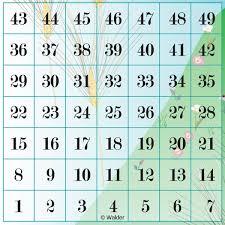 Sefira Chart 2018 Sefiras Haomer Chart Walder Education