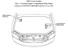 where is the fuel pump of 2002 toyota tundra 3 4l a diagram is thumb