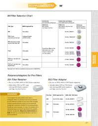 Respirator Cartridge Selection Chart Page 85 Praxair Safety Products Guide