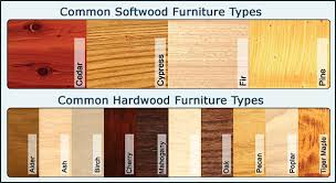 kinds of wood for furniture. Chariho Furniture American Made Best Quality Hardwood Furniture! We Have Over 7 Different Types Of Wood Available At Our Store! Kinds For T