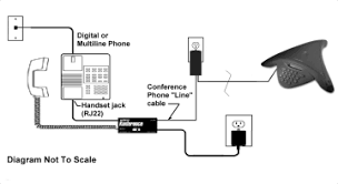 polycom full duplex conference phones speakerphones installation diagram