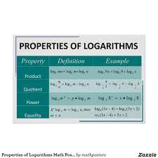 Properties Of Logarithms Math Poster Chart Zazzle Com