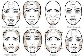 contouring for diffe face shapes corrective makeup for nose