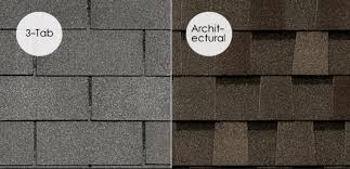 Architectural shingles 50 Year Tab Vs Architectural Shingles Roofing Calculator Architectural Shingles Vs Tab Compare Prices Pros Cons