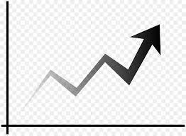 Trend Line Line Chart Chart Triangle Symmetry
