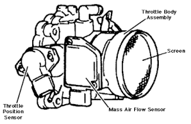 throttle body cleaning if vehicle is not listed visually verify if vehicle is equipped maf sensor attached to the throttle body or refer to manufacturer s information