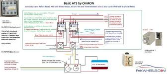ats wiring harness wiring diagram panel ats amf wiring diagram ats control panel wiring diagram genset controller
