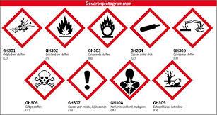 Gevaarlijke stoffen symbolen