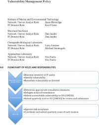 Vulnerability Remediation Process Flow Chart Vulnerability Management Policy Pdf Free Download