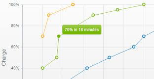 Jquery Chart Documentation Tooltip Kendo Ui Kendo Ui