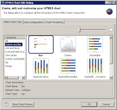 Example Of A Simple Html5 Chart Jaspersoft Community