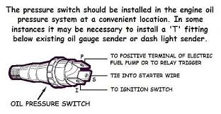 oil pressure safety switch wiring diagram wiring diagram other system ponents oil pressure failure switch hvac hinery