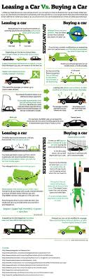 lease a car vs buy leasing a car vs buying a car infographic car and motor