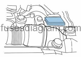 fuses and relays box diagram ford expedition 2000 Expedition Fuse Box Diagram ford epedition1 blok kapot 2000 ford expedition fuse box diagram