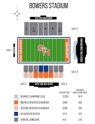University Of Texas Basketball Seating Chart Football Seating Map Sam Houston State Bearkats Athletics