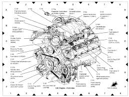 2005 lincoln ls engine diagram just another wiring diagram blog • 2000 lincoln ls v8 engine diagram simple wiring diagram rh omnicelusa com 2005 lincoln ls 30 motor diagram 2005 lincoln ls 30 parts diagram