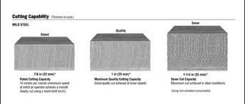 Tech Tips For Better Plasma Cutting Millerwelds