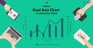 Tableau Dual Axis Bar Chart Side By Side Tableau Dual Axis Chart Creating Tableau Combination Chart