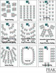 Google Classroom Seating Chart Classroom Seating Arrangements Google Search Classroom