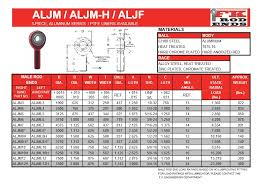 Rod End Size Chart 74 Meticulous Heim Joint Size Chart