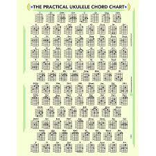 Ukulele Chord Chart Amazon Com