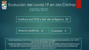 Evolución del Covid-19 en Isla Cristina a 23 de Febrero de 2021 -  Ayuntamiento de Isla Cristina