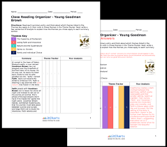 young goodman brown summary analysis from the  the teacher edition of the litchart on young goodman brown ""