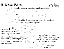 sun 002a fusion png caption hydrogen nuclear fusion