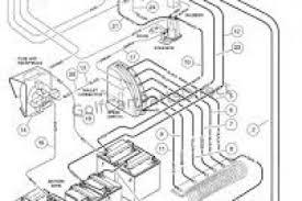 battery wiring diagram for club car 36 volt wiring diagram club car electric golf cart wiring diagram at Club Car 36 Volt Battery Diagram