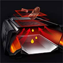 It features an outdoor grill, sink, countertop, dining table, and island. Amazon Com Kitchen Academy Indoor Infrared Grill Portable Non Stick Electric Tabletop Kitchen Bbq Grill And Rotisserie Kitchen Dining
