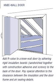 on up attic doors and kneewalls