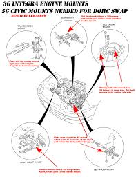 obd2 ls swap into 95 eg hatch honda tech use the obd2 integra engine harness its a direct plug in at the shock tower plugs then simply run an obd1 pr4 p75 below is a couple of diagrams to help