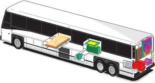 d4500 ct hybrid commuter coach motor coach industries hybrid coach illustration