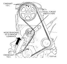 plymouth breeze engine diagram wiring diagram libraries 99 plymouth breeze engine diagram auto electrical wiring diagram99 plymouth breeze engine diagram plymouth