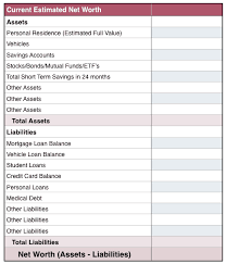 Personal Planner Template Personal Finance Planner Template Business Template