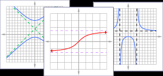 X And Y Graph Maker Graphfree Home
