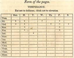 Ben Franklin S Virtue Chart Benjamin Franklins Thirteen Virtues Tips For Getting More