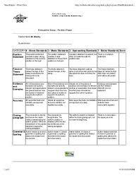Persuasive Essay Rubric 2 Rubric For Persuasive Essay High School