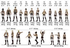 Historia Reiss Attack On Titan Thread 2014 Shingeki No