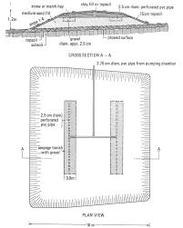 3 Compartment Septic Tank Design Cross Section And Plan View Of A Mound System For On Site