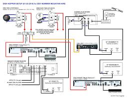 electrical block diagram visio wiring diagram schematic visio wiring diagram schema wiring diagram online visio electrical diagram e421va electrical block diagram visio