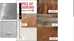 types of flooring. Unique Types Types Of Flooring And Types Of Flooring 3
