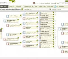 Family Tree Maker Templates Build Family Tree Template Free Maker Templates Online Rare
