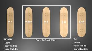 Skateboard Length And Width Chart What Are The Skateboard Deck Sizes For You Guide 2019