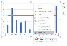 How To Add Horizontal Benchmark Target Base Line In An Excel