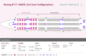 Qatar Airways Airlines Boeing 777 300er Aircraft Seating