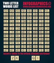 37e797e9a5c706ad ab2a8ef39e scrabble words